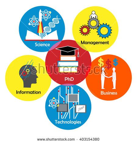 Human resources management research proposal
